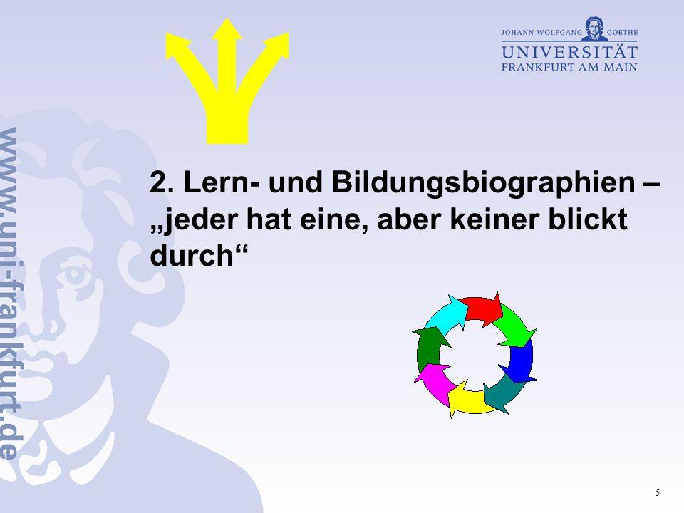 """2. Lern- und Bildungsbiographien – """"jeder hat eine, aber keiner blickt durch"""