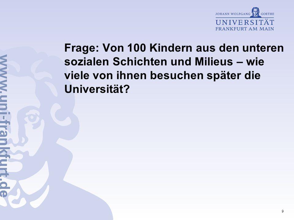 Frage: Von 100 Kindern aus den unteren sozialen Schichten und Milieus – wie viele von ihnen besuchen später die Universität