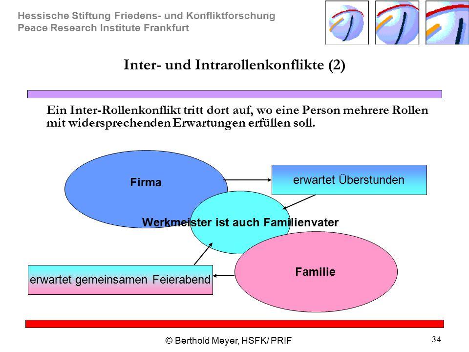 Inter- und Intrarollenkonflikte (2)