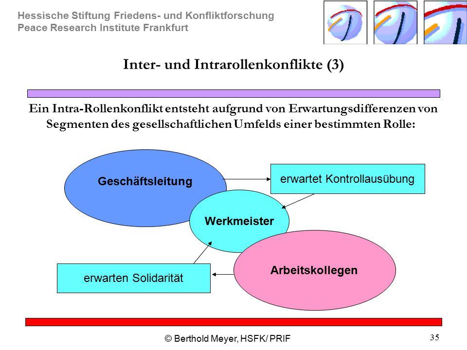 Inter- und Intrarollenkonflikte (3)