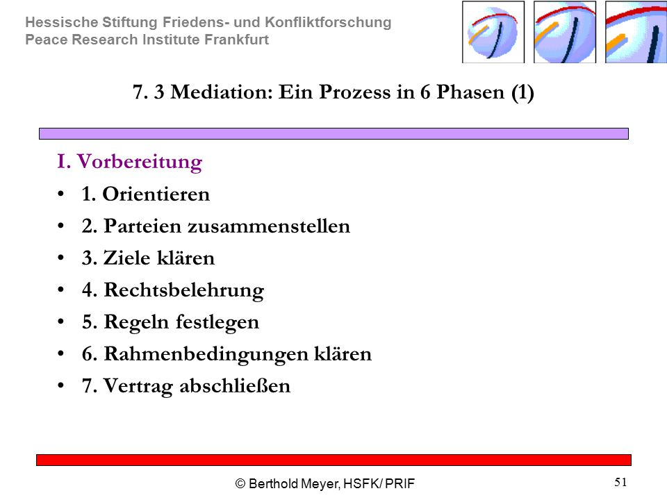 7. 3 Mediation: Ein Prozess in 6 Phasen (1)