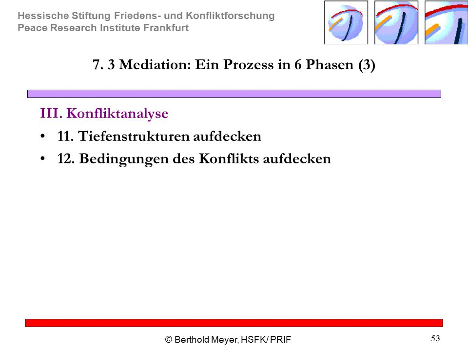7. 3 Mediation: Ein Prozess in 6 Phasen (3)