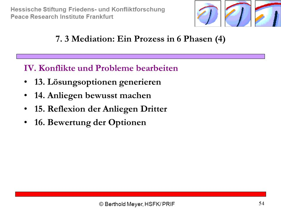 7. 3 Mediation: Ein Prozess in 6 Phasen (4)