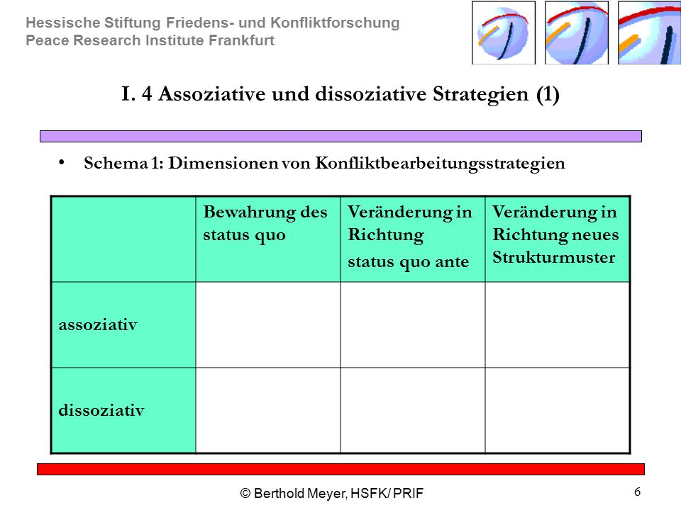 I. 4 Assoziative und dissoziative Strategien (1)
