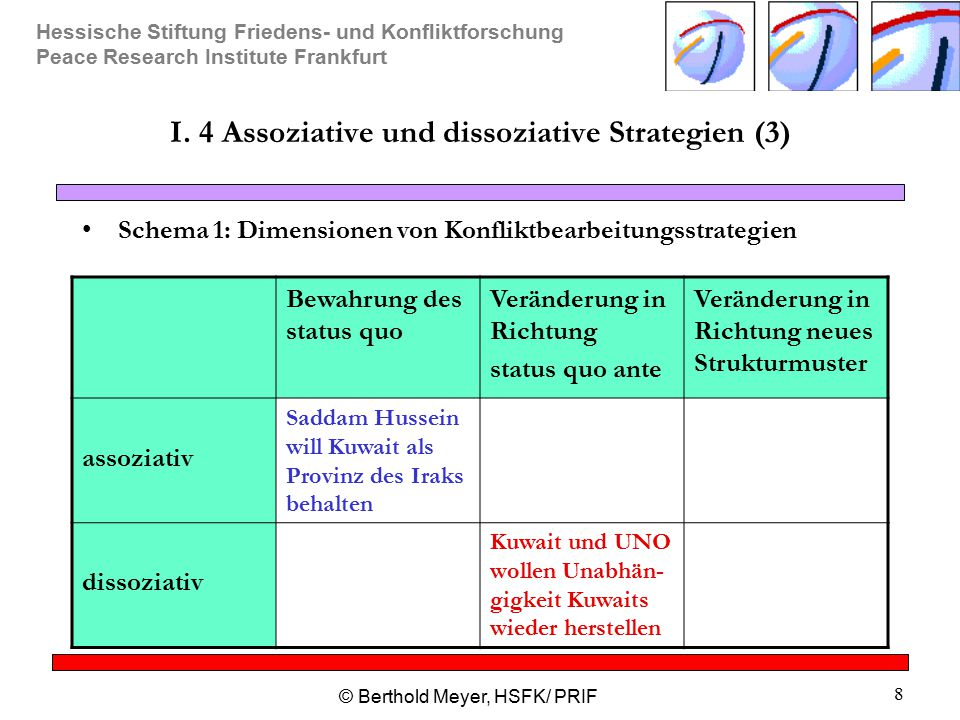 I. 4 Assoziative und dissoziative Strategien (3)