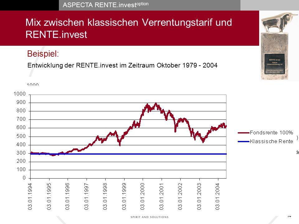 Mix zwischen klassischen Verrentungstarif und RENTE.invest