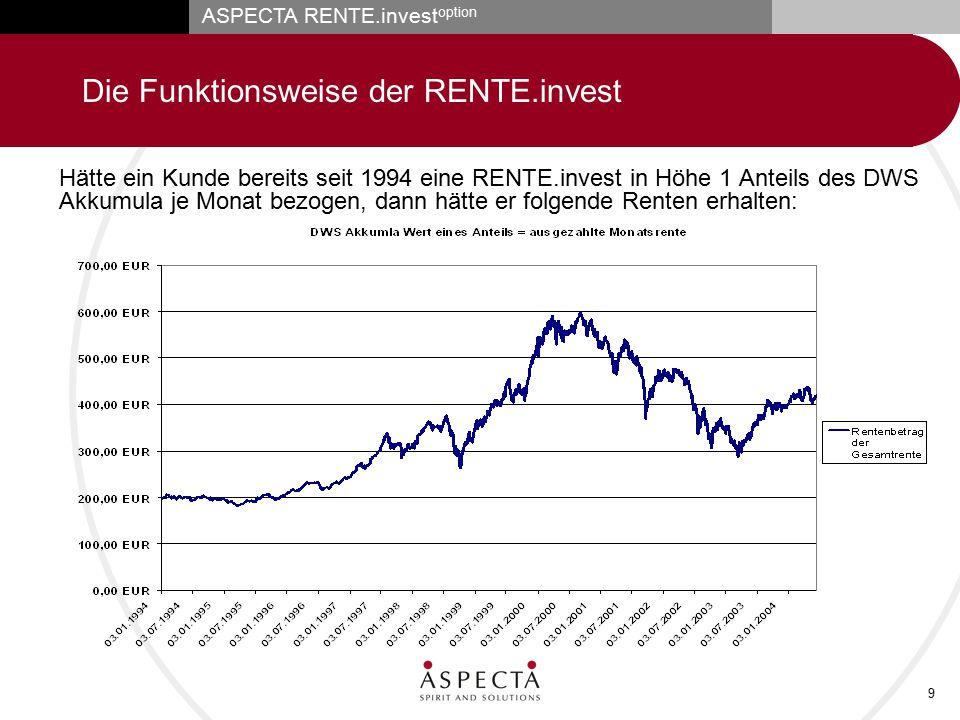 Die Funktionsweise der RENTE.invest