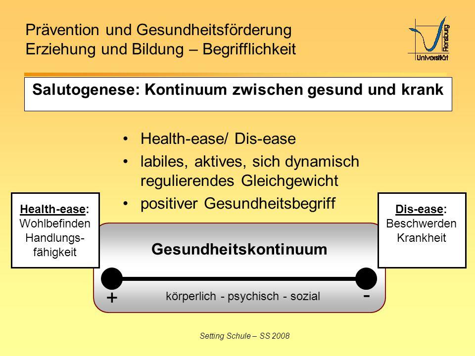 Salutogenese: Kontinuum zwischen gesund und krank