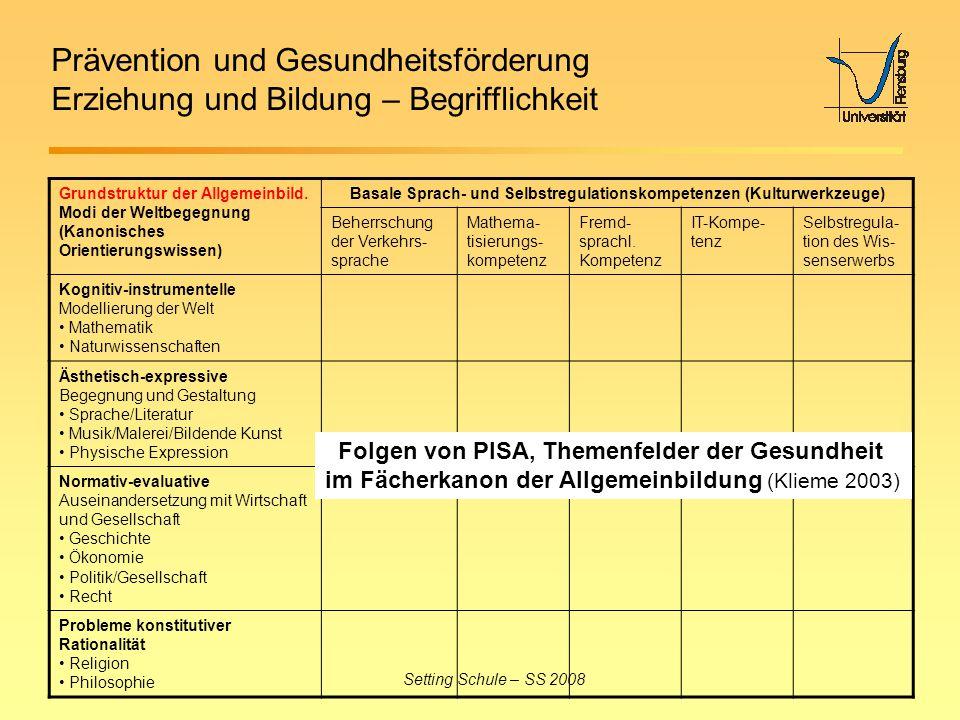 Basale Sprach- und Selbstregulationskompetenzen (Kulturwerkzeuge)