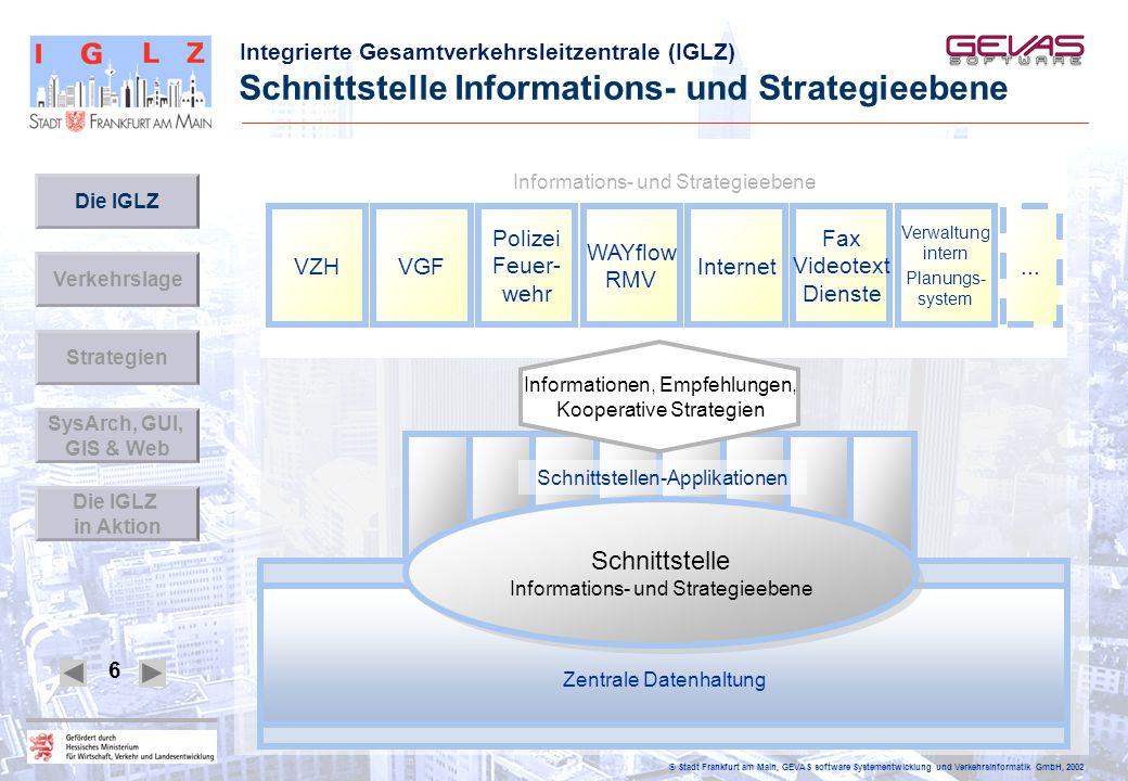 Schnittstelle Informations- und Strategieebene