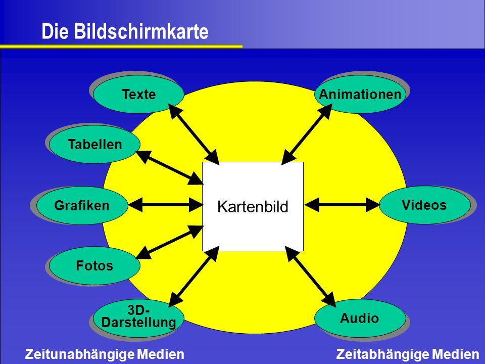 Die Bildschirmkarte Kartenbild Texte Animationen Tabellen Grafiken