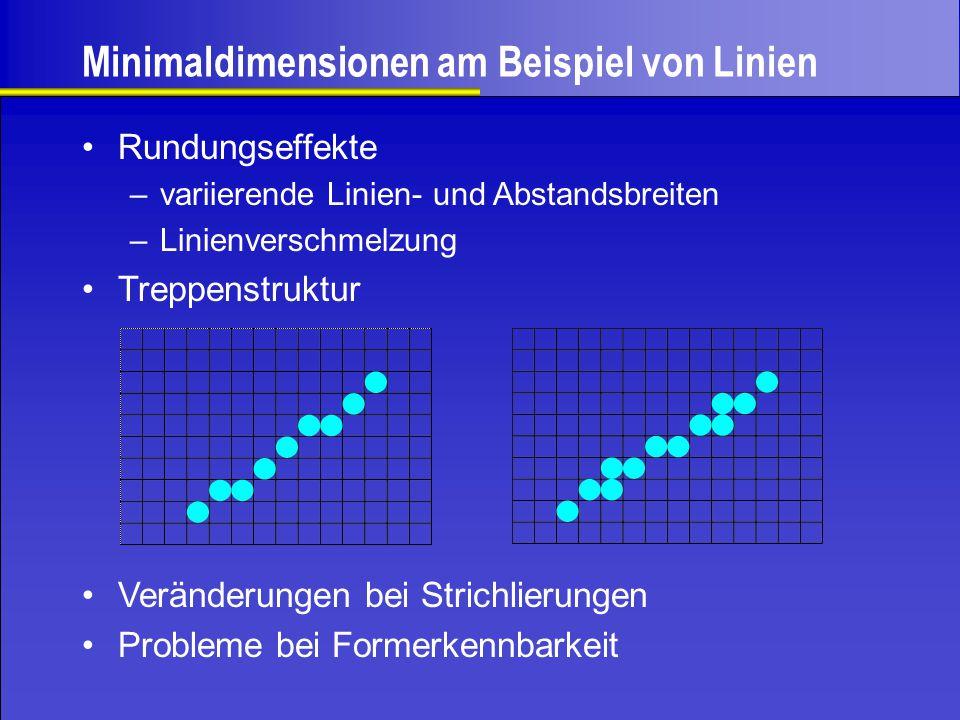 Minimaldimensionen am Beispiel von Linien