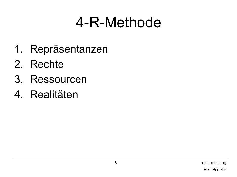 4-R-Methode Repräsentanzen Rechte Ressourcen Realitäten