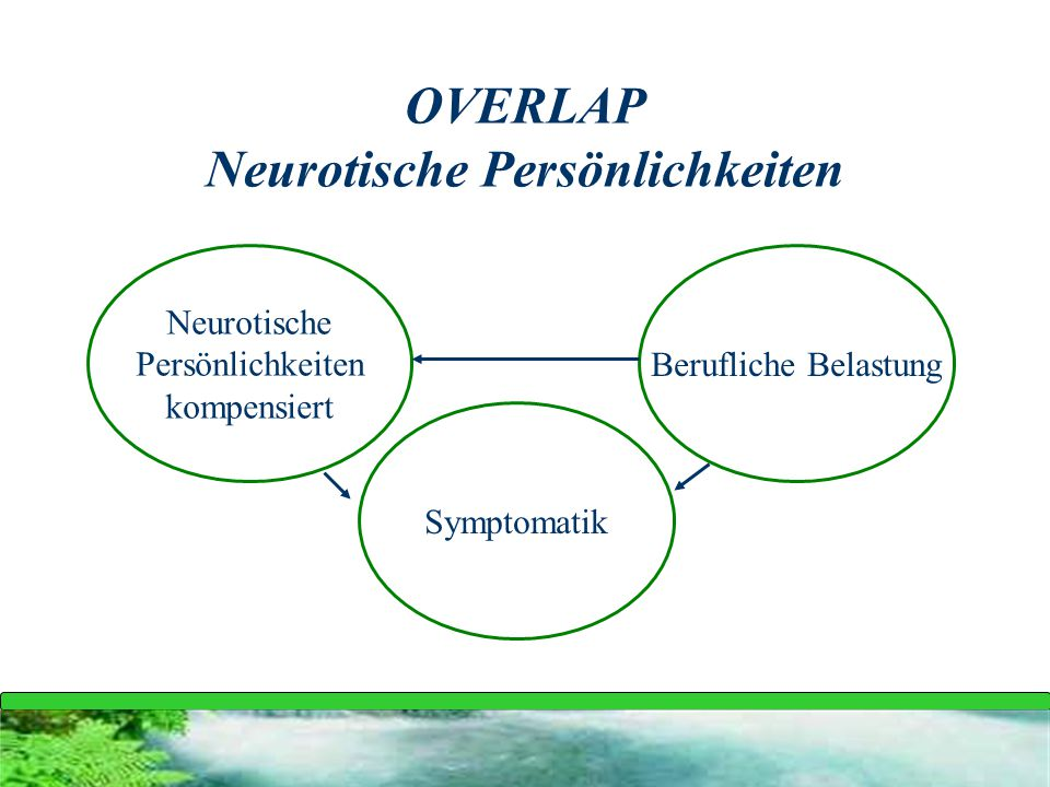 OVERLAP Neurotische Persönlichkeiten