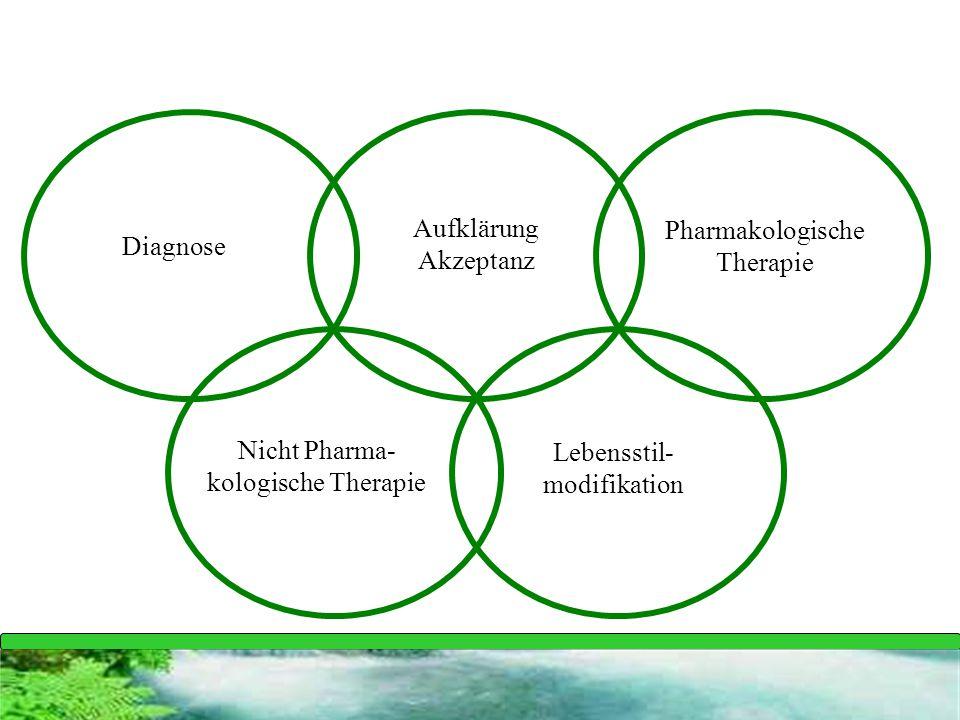 Aufklärung Akzeptanz. Pharmakologische. Therapie. Diagnose. Nicht Pharma- kologische Therapie.