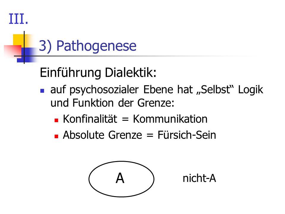 III. 3) Pathogenese A Einführung Dialektik: