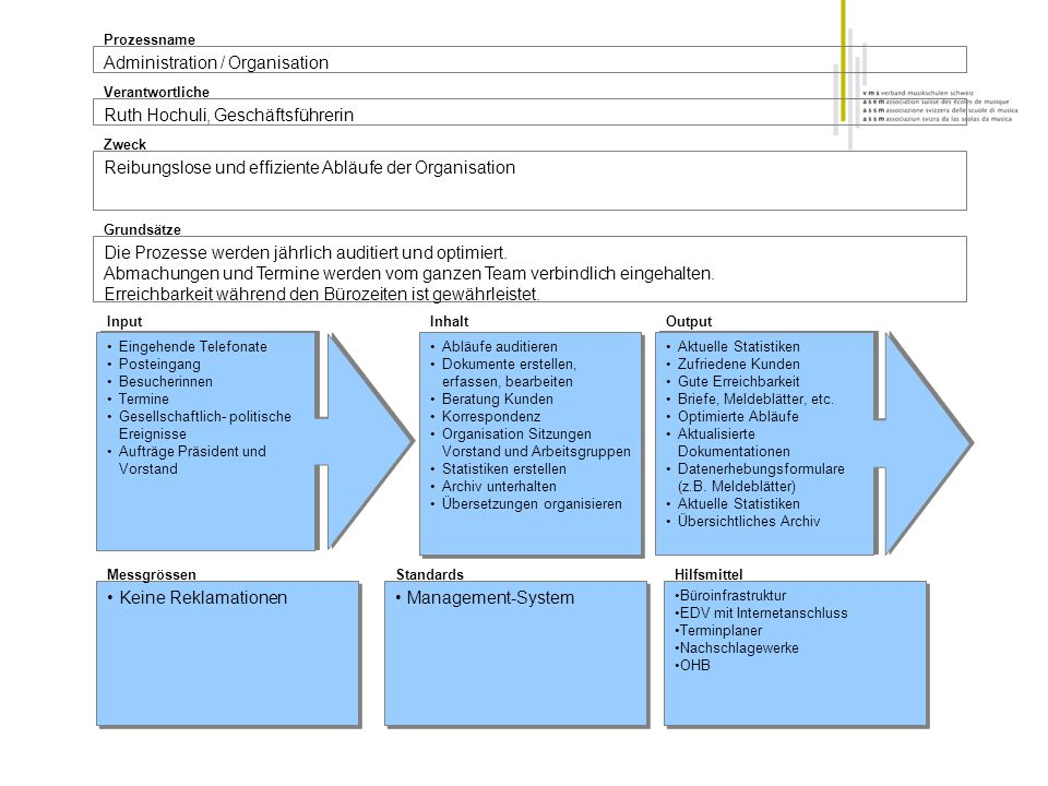 Administration / Organisation