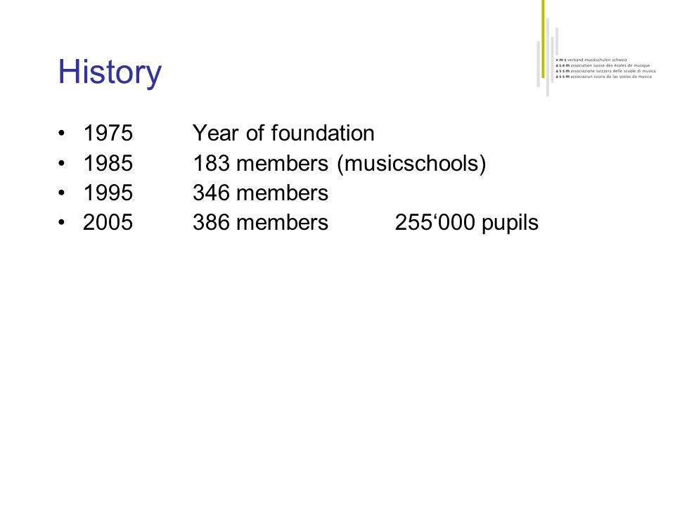 History 1975 Year of foundation members (musicschools)