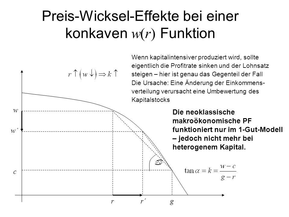 Preis-Wicksel-Effekte bei einer konkaven w(r) Funktion