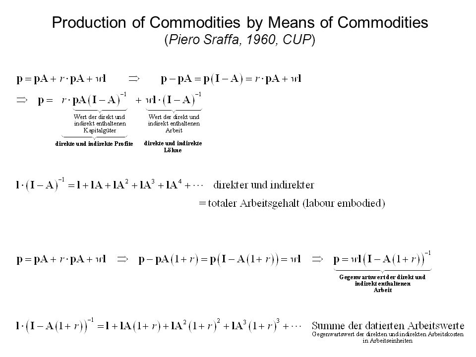 Production of Commodities by Means of Commodities (Piero Sraffa, 1960, CUP)