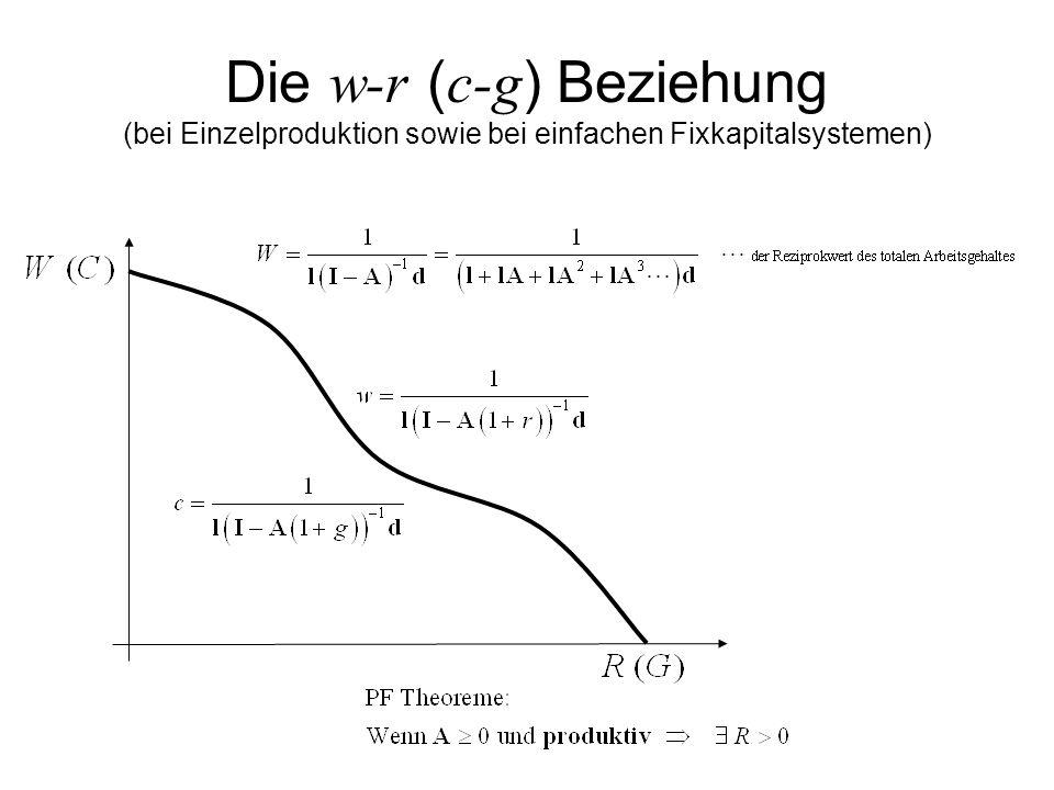 Die w-r (c-g) Beziehung (bei Einzelproduktion sowie bei einfachen Fixkapitalsystemen)