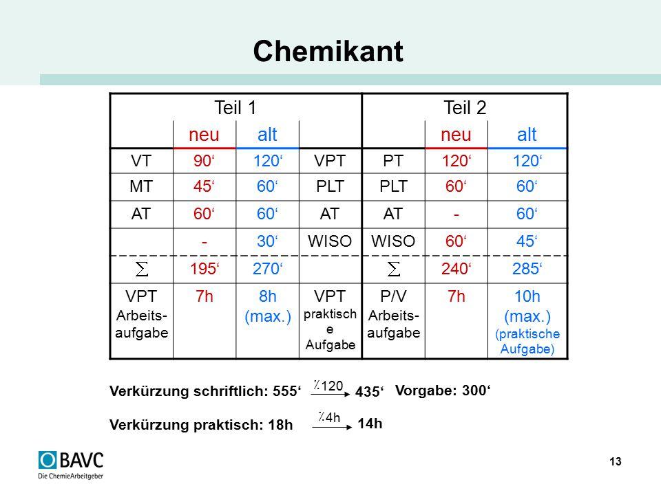 Chemikant Teil 1 Teil 2 neu alt VT 90' 120' VPT PT MT 45' 60' PLT AT -