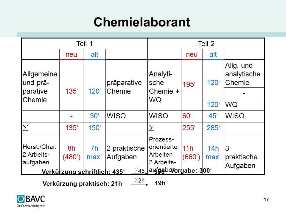 Chemielaborant Teil 1 Teil 2 neu alt