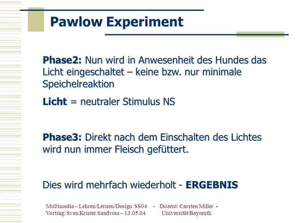 Pawlow Experiment Phase2: Nun wird in Anwesenheit des Hundes das Licht eingeschaltet – keine bzw. nur minimale Speichelreaktion.