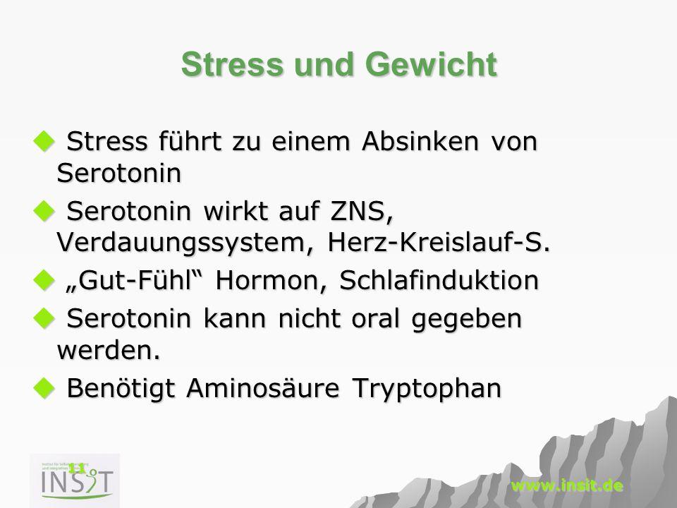Stress und Gewicht Stress führt zu einem Absinken von Serotonin