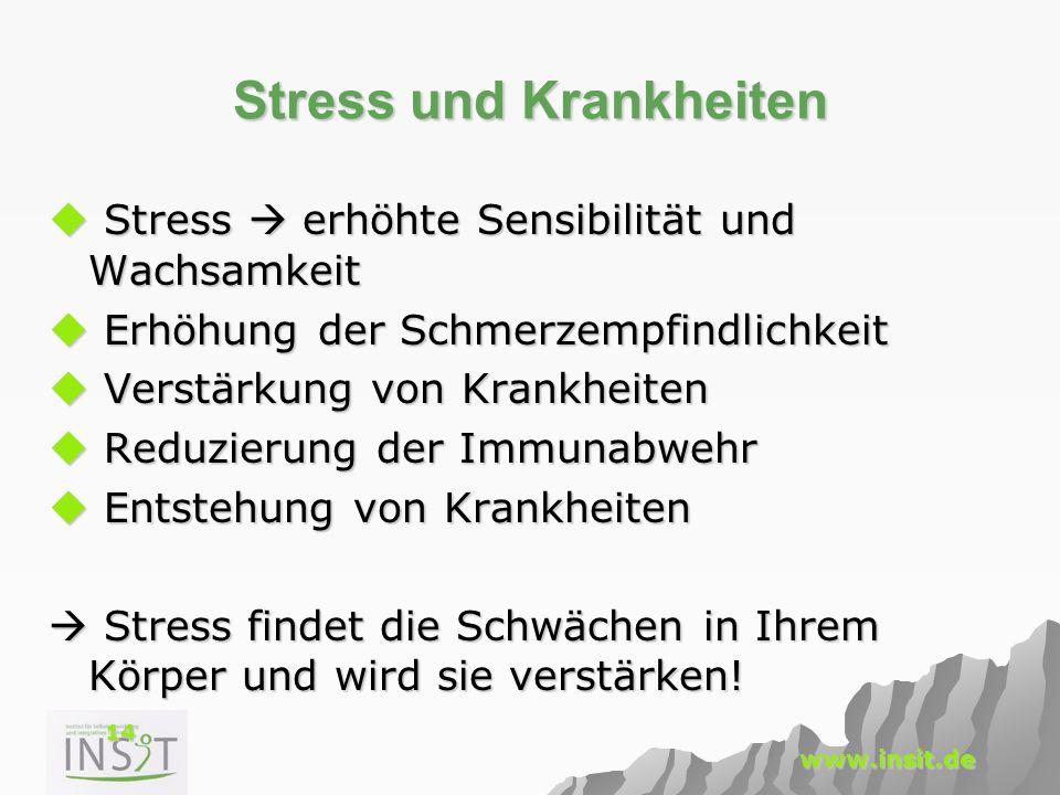 Stress und Krankheiten