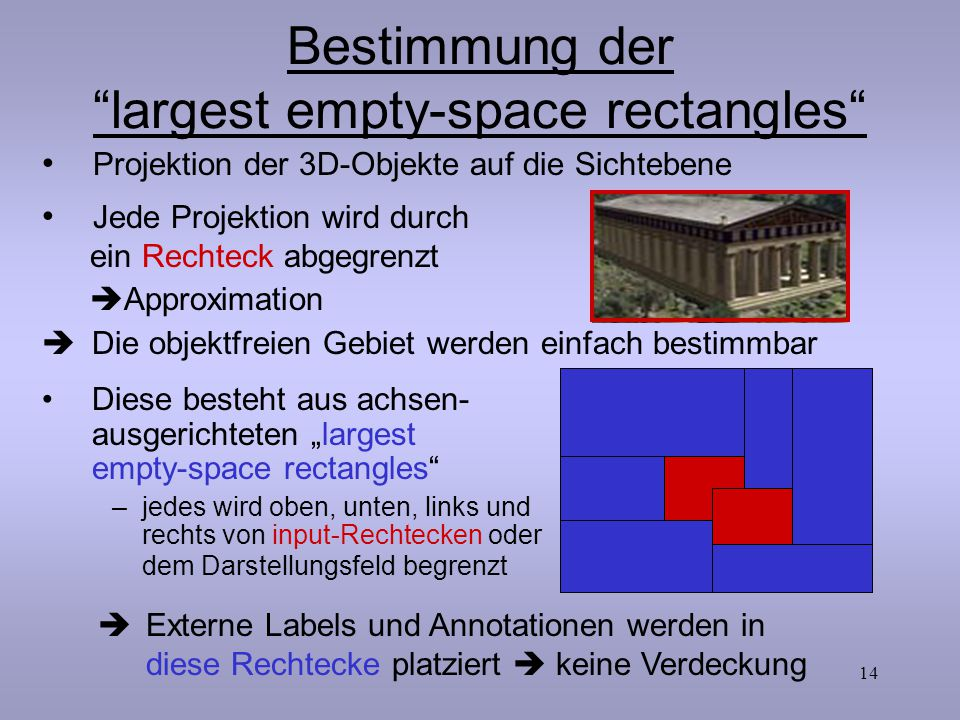 Bestimmung der largest empty-space rectangles