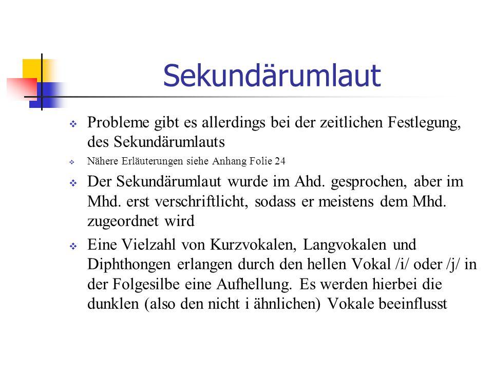 Sekundärumlaut Probleme gibt es allerdings bei der zeitlichen Festlegung, des Sekundärumlauts. Nähere Erläuterungen siehe Anhang Folie 24.