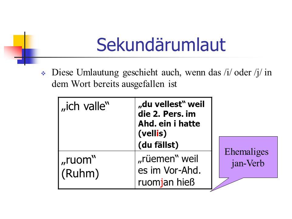 """Sekundärumlaut """"ich valle """"ruom (Ruhm)"""