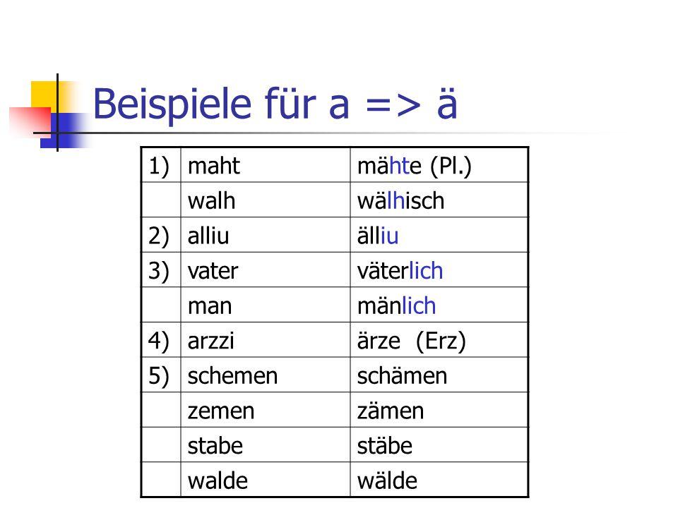 Beispiele für a => ä 1) maht mähte (Pl.) walh wälhisch 2) alliu