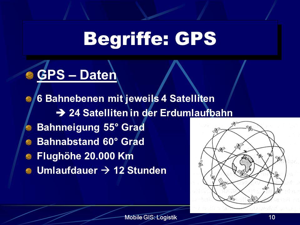 Begriffe: GPS GPS – Daten 6 Bahnebenen mit jeweils 4 Satelliten