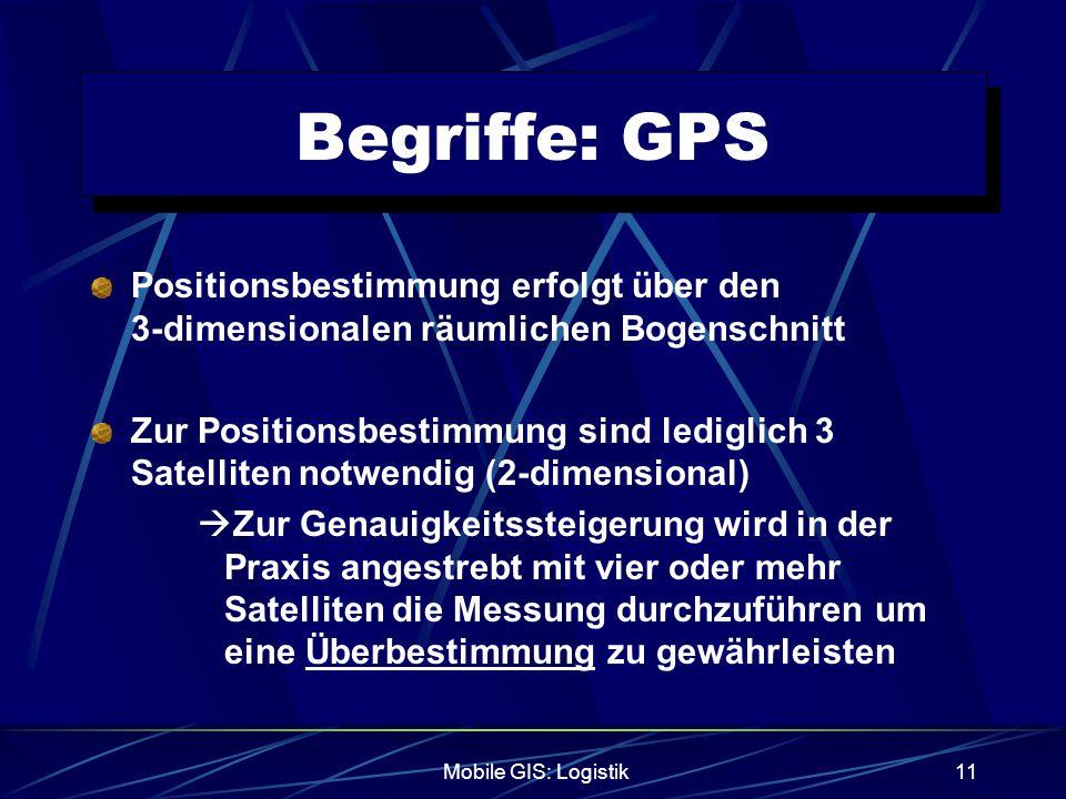 Begriffe: GPS Positionsbestimmung erfolgt über den 3-dimensionalen räumlichen Bogenschnitt.