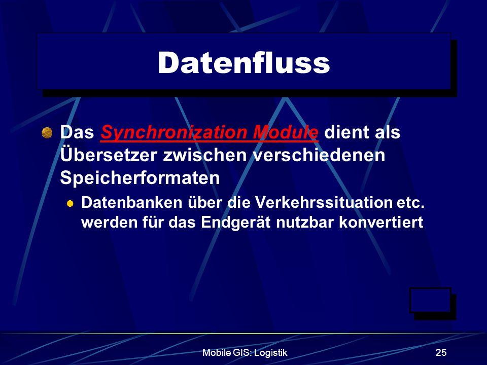 Datenfluss Das Synchronization Module dient als Übersetzer zwischen verschiedenen Speicherformaten.
