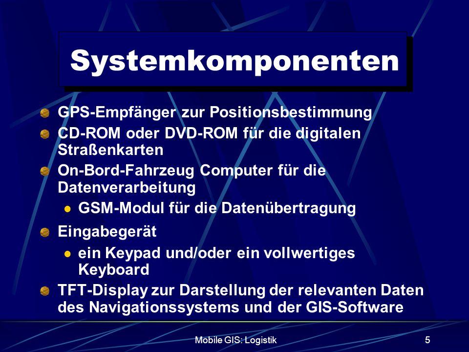 Systemkomponenten GPS-Empfänger zur Positionsbestimmung