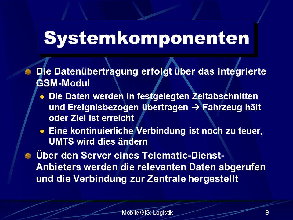 Systemkomponenten Die Datenübertragung erfolgt über das integrierte GSM-Modul.