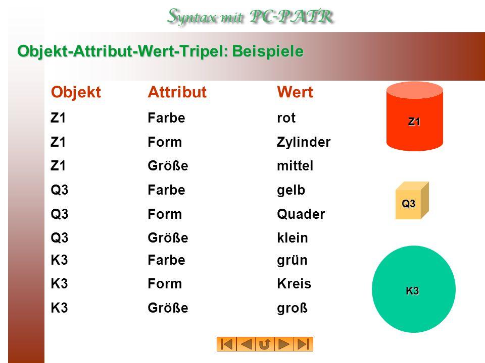 Objekt-Attribut-Wert-Tripel: Beispiele