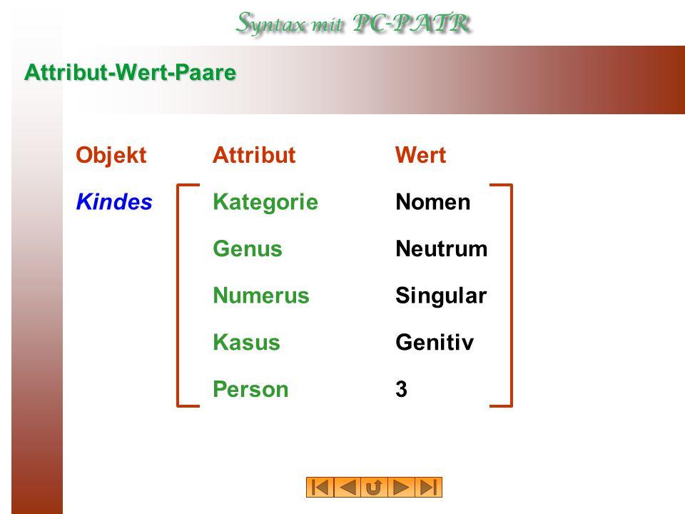 Attribut-Wert-Paare Objekt. Attribut. Wert. Kindes. Kategorie. Nomen. Neutrum. Genus. Numerus.