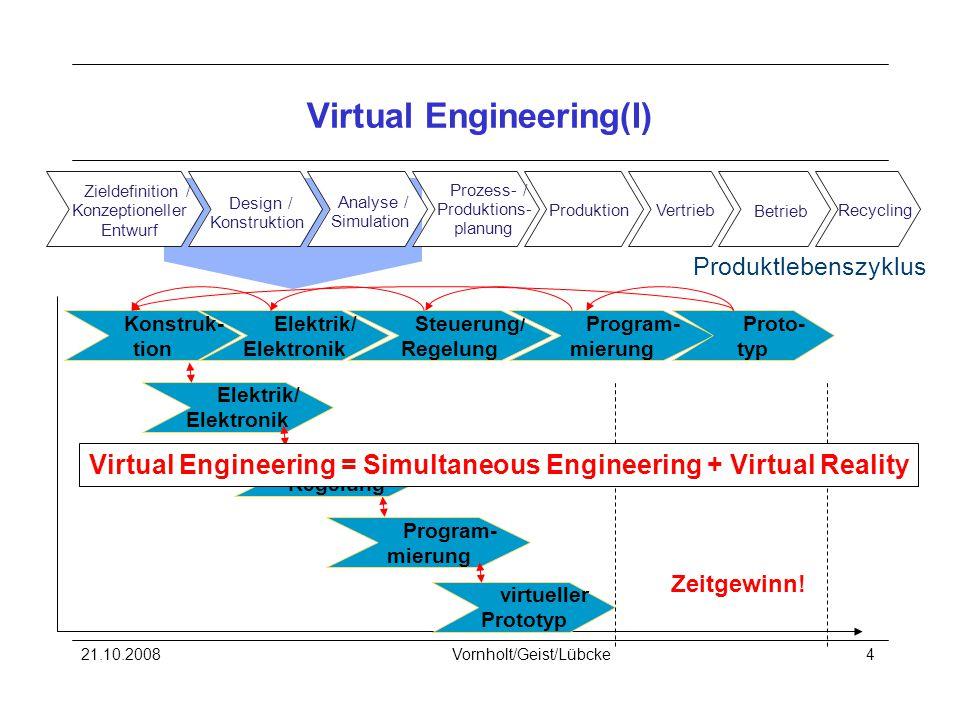 Virtual Engineering(I)