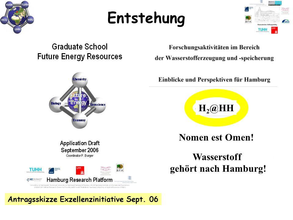 Entstehung H2@HH Nomen est Omen! Wasserstoff gehört nach Hamburg!