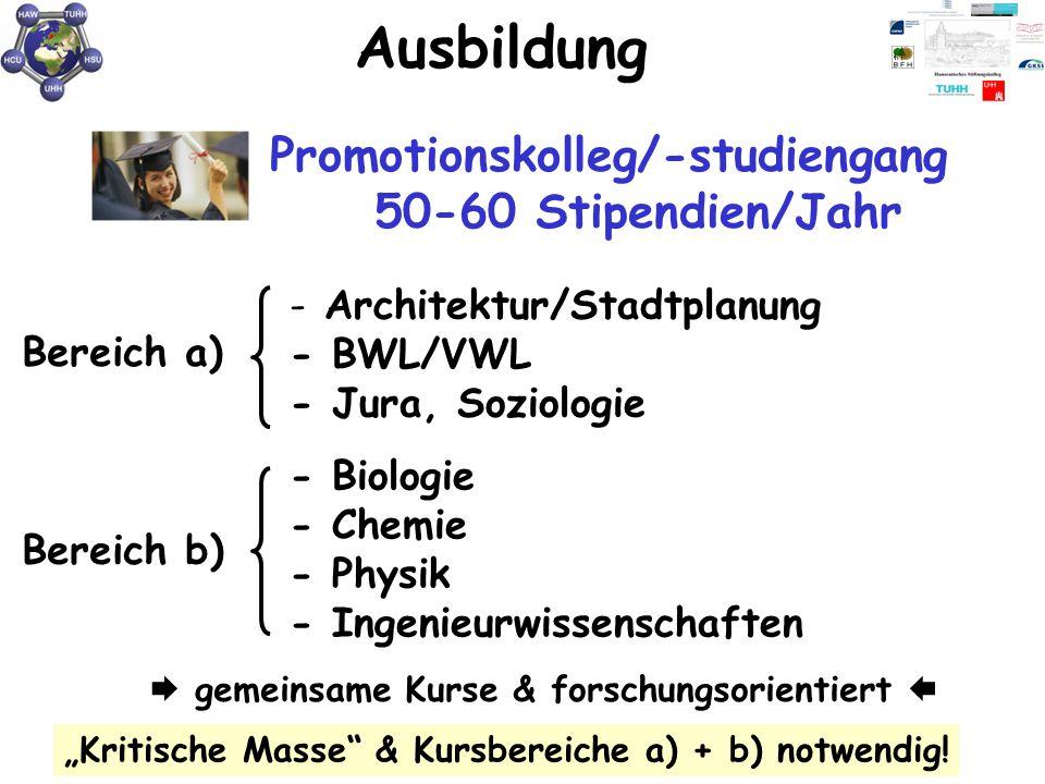 Ausbildung Promotionskolleg/-studiengang 50-60 Stipendien/Jahr