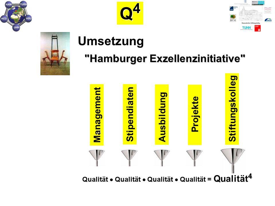Q4 Umsetzung Hamburger Exzellenzinitiative Stiftungskolleg