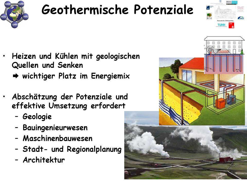 Geothermische Potenziale