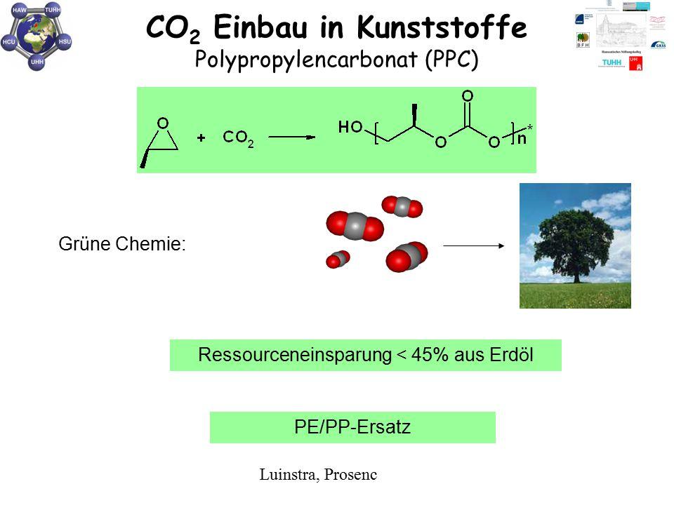 CO2 Einbau in Kunststoffe Polypropylencarbonat (PPC)
