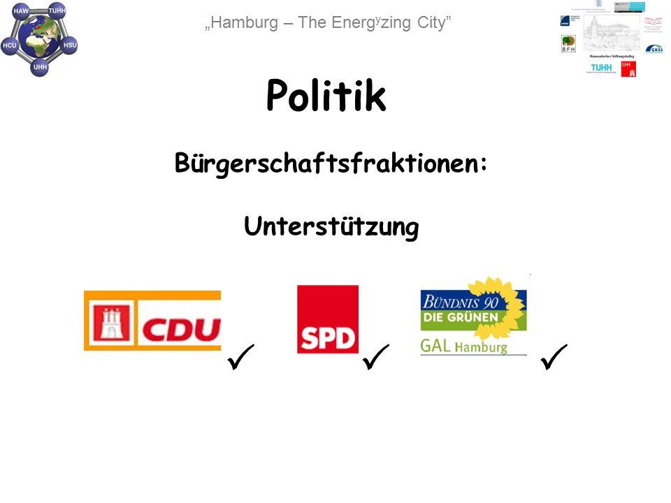 Bürgerschaftsfraktionen: