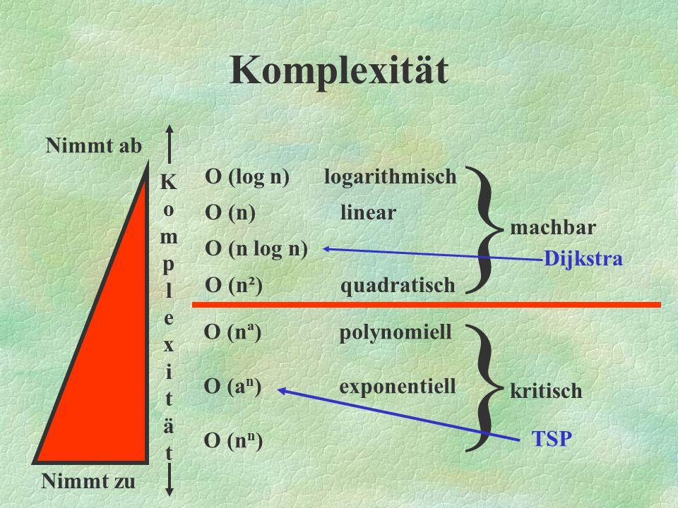 } } Komplexität Nimmt ab O (log n) logarithmisch K o O (n) linear m