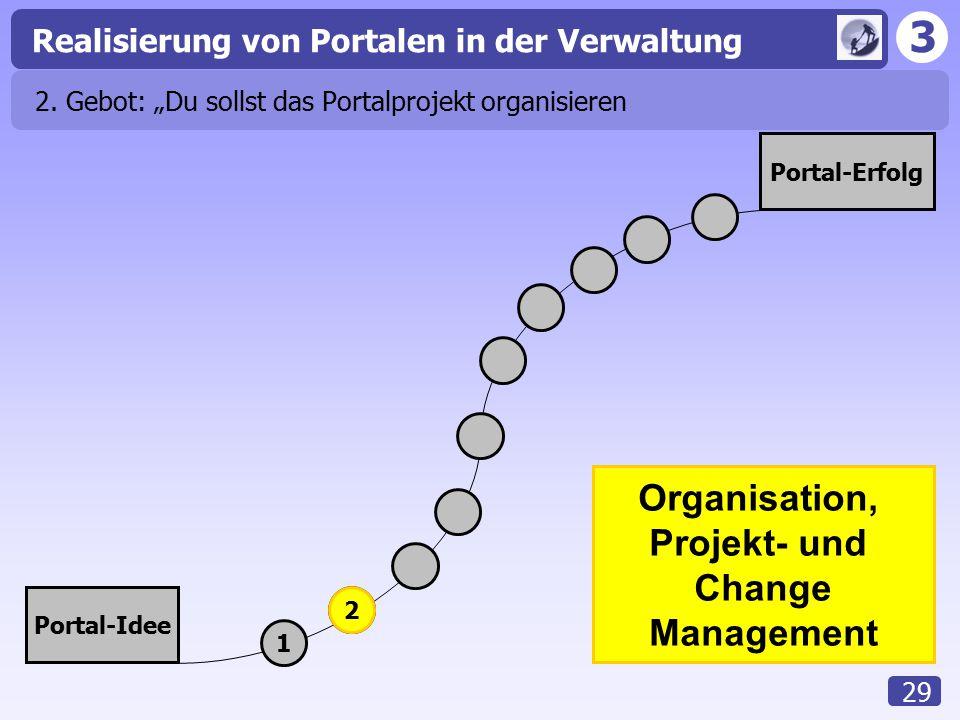 "2. Gebot: ""Du sollst das Portalprojekt organisieren"
